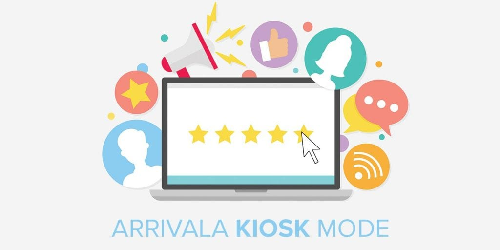 Kiosk Mode - Collecting Online Business Reviews In Person